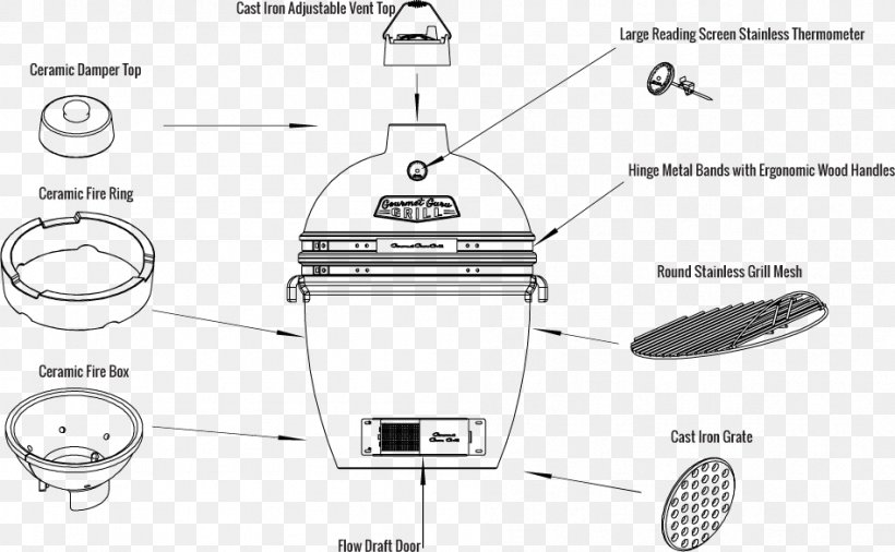 Barbecue Kamado Smoking BBQ Smoker Oven, PNG, 947x585px, Barbecue, Area, Bbq Smoker, Black And White, Brand Download Free