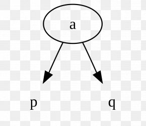 B-tree Data Structure JSON Node, PNG, 1400x1775px, Tree