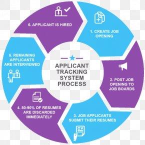 Sahara India Para Banking - Systems Development Life Cycle Software Development Process Computer Software Methodology PNG