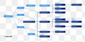 Javanese - Class Diagram Java Collections Framework PNG
