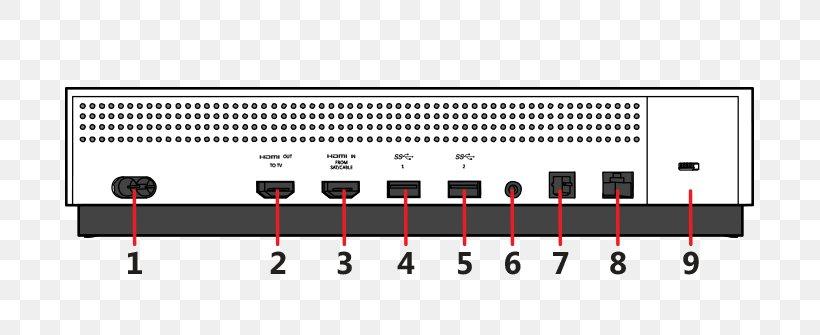 Wiring Diagram Xbox 360