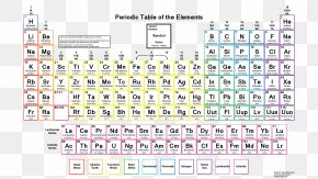 Symbol - Periodic Table Chemical Element Group Chemistry Atomic Number PNG