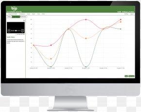 Design - Flat Design User Interface Design Web Design Graphic Design PNG
