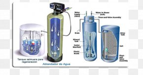Water Layer - Water Softening Hard Water Water Purification Pipe Water Treatment PNG