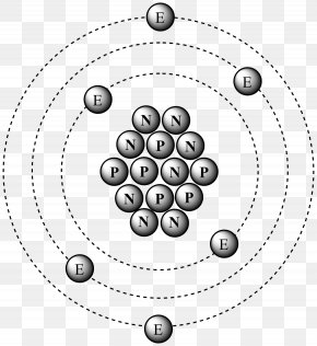 Carbon - Carbon-14 Radiocarbon Dating Carbon-13 Carbon-12 Atom PNG