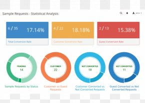 Sample Dashboard Templates - Product Design Logo Web Page Organization PNG