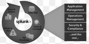 Azure Sql Data Warehouse - Splunk Application Lifecycle Management Technology User Interface PNG