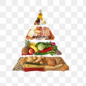 Dietary Pyramid HD Map - Nutrient Healthy Diet Food Pyramid PNG