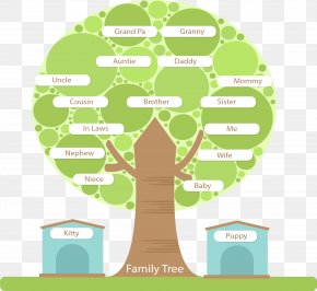Round Family Tree Structure - Family Tree Tree Structure PNG
