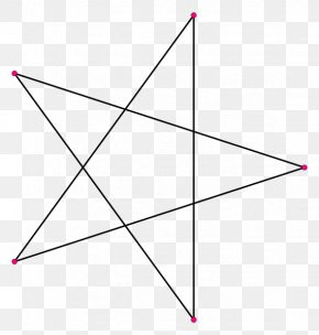 Polygon - Pentagram Five-pointed Star Star Polygon Symbol Wicca PNG