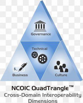 Angle Pattern - Interoperability Network Centric Operations Industry Consortium Organization Information Technology PNG