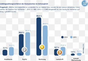 Klarna Germany E-commerce Online Shopping Payment PNG