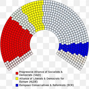 Member Of The European Parliament - European Union Member Of The European Parliament El Parlamento Europeo PNG