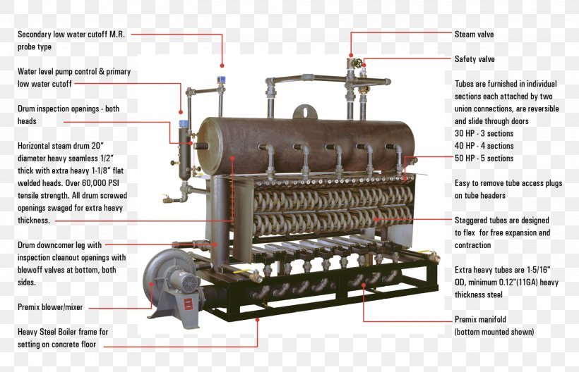 gas steam boiler wiring diagram wiring diagram boiler electrical wires   cable  png  2048x1321px  wiring diagram boiler electrical wires