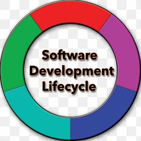 Systems Development Life Cycle Software Development Computer Software Computer Program Clip Art PNG