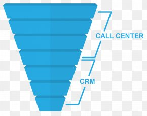 Call Center - Call Centre Telemarketing Sales Process Customer Relationship Management PNG