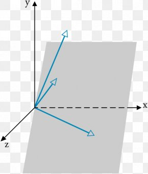 Linear Vector - Linear Independence Linearity Vector Space Wronskian PNG