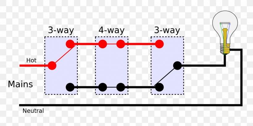 Dimmer Switch Wiring Diagram Australium