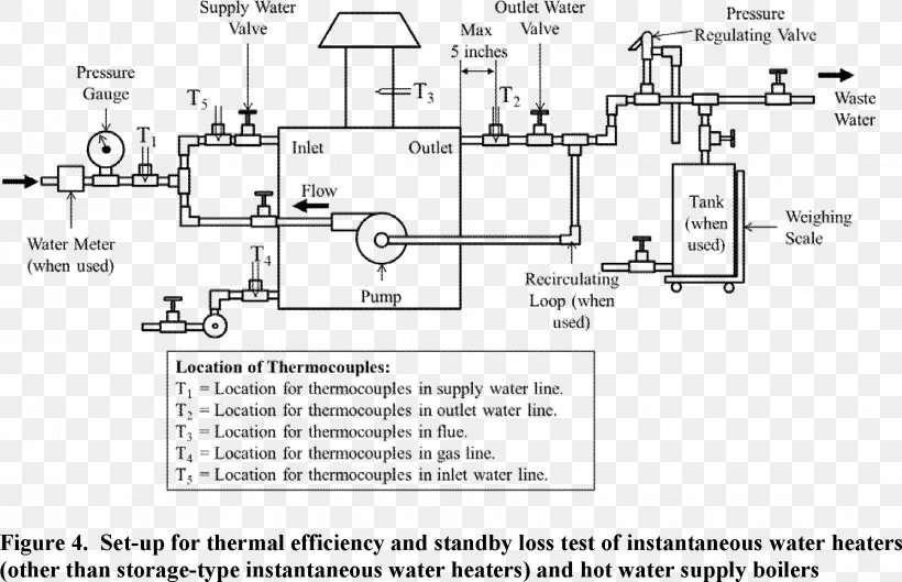 piping and instrumentation diagram water heating wiring