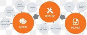 Software Development Process - Mobile App Development Mobile Phones Android PNG