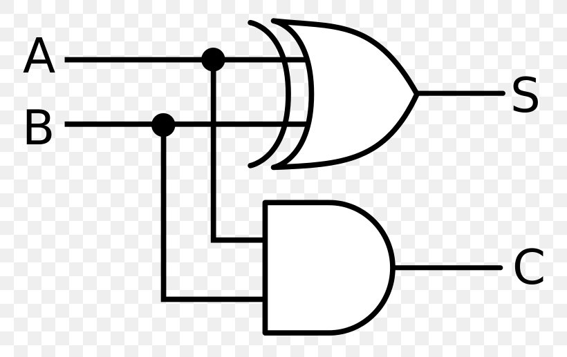 Xor Gate Logic Diagram