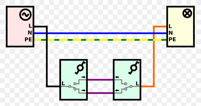 Latching Contactor Wiring Diagram from img.favpng.com