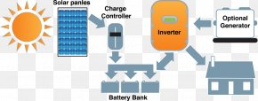 Solar Energy Diagram - Stand-alone Power System Solar Power Solar Panels Grid-tied Electrical System Off-the-grid PNG