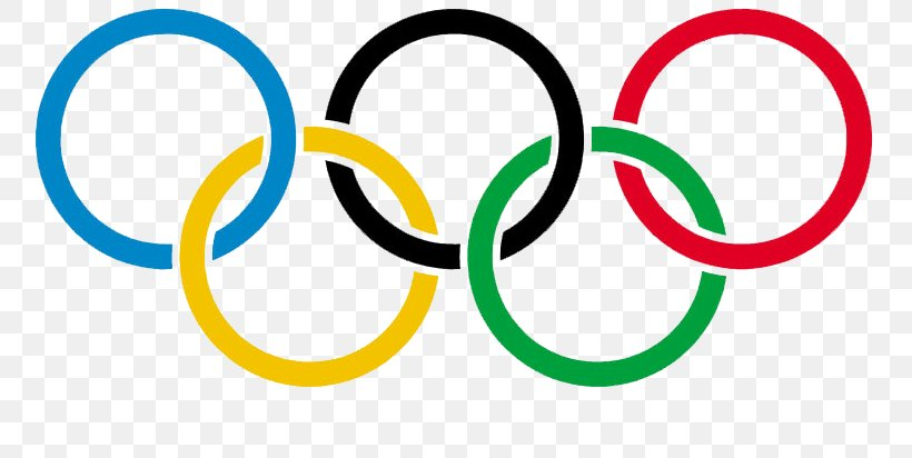 Winter Olympic 2020.Olympic Games 2016 Summer Olympics 2006 Winter Olympics 2020