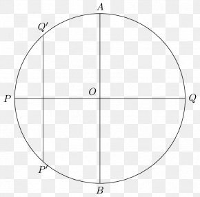 Circle - Unit Circle Ellipse Semi-major And Semi-minor Axes Point PNG