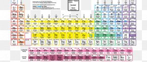 Symbol - Periodic Table Chemical Element Symbol Chemistry Atomic Number PNG