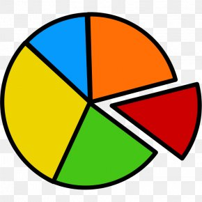 Pie Chart Clipart - Pie Chart Clip Art PNG