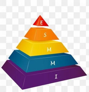 Pyramid 5 Step - Royalty-free Stock Photography Clip Art PNG