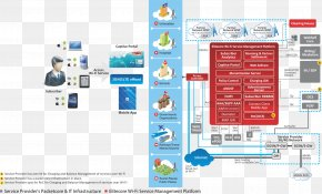 Sterlite Technologies - Hotspot Wi-Fi Internet Service Provider Internet Access Mobile Phones PNG