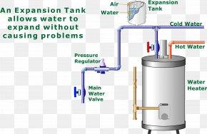 Hot Water - Water Heating Expansion Tank Pressure Vessel Storage Water Heater PNG