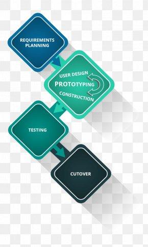 Symbol Bbm - Rapid Application Development Software Development Process Systems Development Life Cycle Computer Software PNG