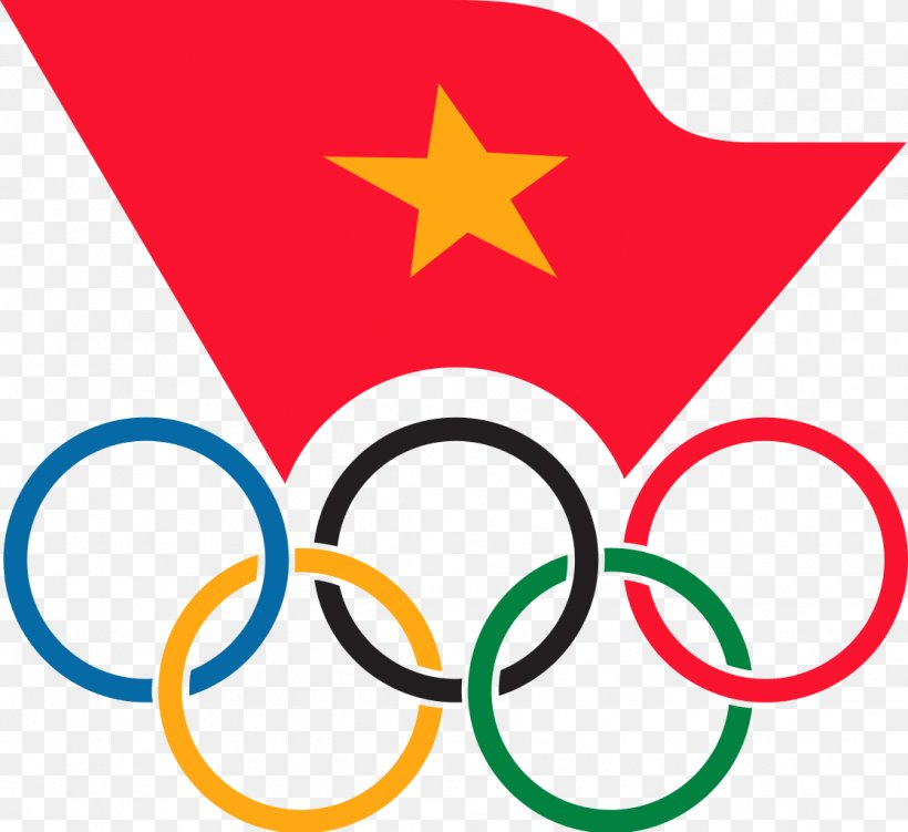 Where Is The 2020 Winter Olympics.Vietnam Olympic Games 2018 Winter Olympics 2020 Summer