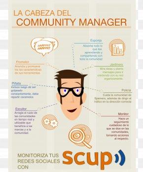Social Media - Digital Marketing Social Media Online Community Manager Management PNG