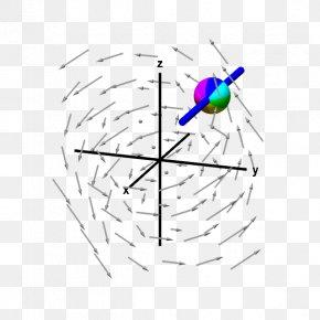 Line - Curl Line Vector Field Euclidean Vector Vector Graphics PNG