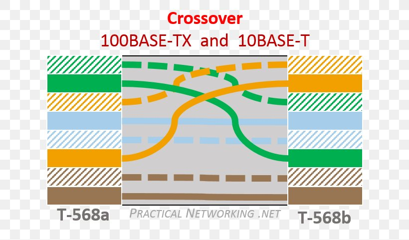35 Crossover Cable Diagram