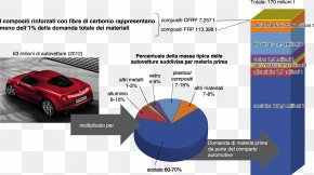Car - Car Composite Material Automotive Industry Steel PNG