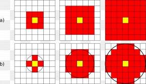 Shape - Geometric Shape Area Perimeter Square PNG
