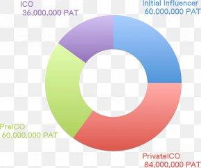 Social Media - Social Media Marketing Initial Coin Offering Influencer Marketing Blog PNG