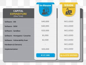Security Information And Event Management Computer Security Intrusion Detection System Price PNG