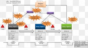 Flowchart Workflow Diagram Process Job PNG