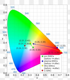 Space - CIE 1931 Color Space Adobe RGB Color Space PNG