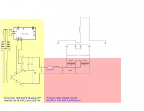 High Voltage - High Voltage Tesla Coil Spark Gap Voltage Source PNG
