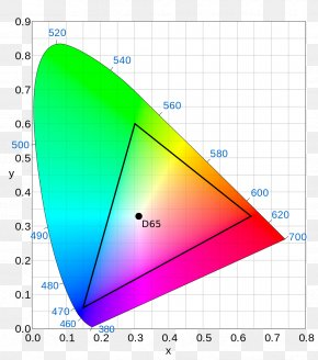 High-definition Color Picture Material - Rec. 2020 Color Space Ultra-high-definition Television Rec. 709 Gamut PNG