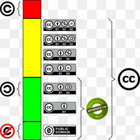 Creative - Copyright Creative Commons License Copyleft PNG