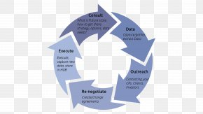 Margin - Systems Development Life Cycle Software Development Process Computer Software Agile Software Development PNG