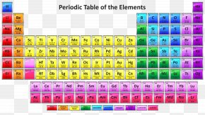 Elements - Periodic Table Chemical Element Chemistry Atomic Number Symbol PNG